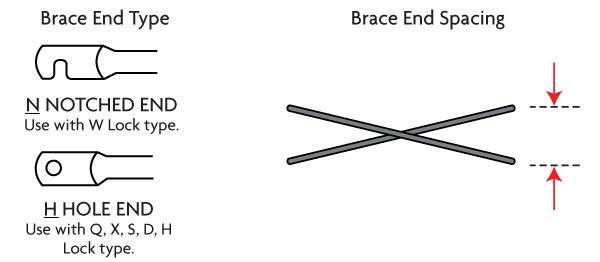 brace-end-types